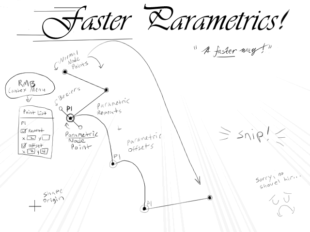 ParametricCurves(snip).png