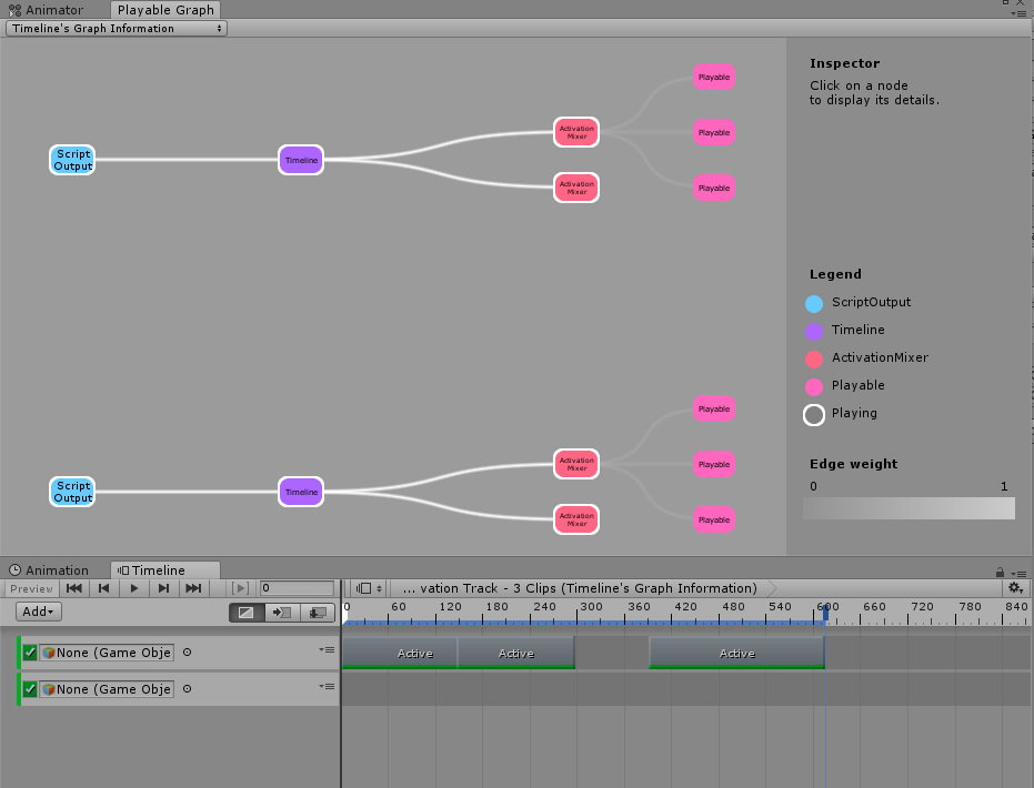 Timeline & Its PlayableGraph Behind the Scenes - Unity Forum