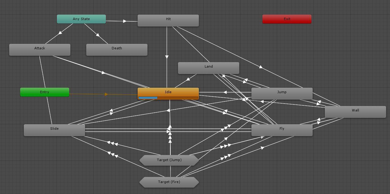 player-animator.JPG