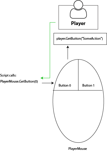 playercontroller2.png