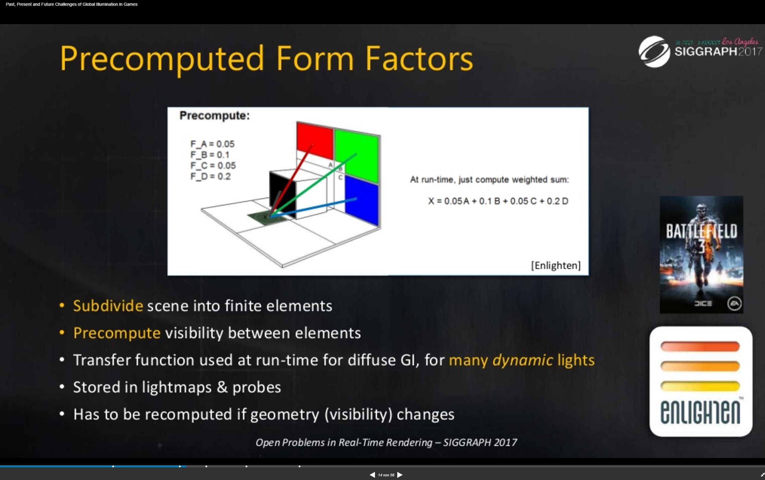 PrecomputedFormFactors.JPG