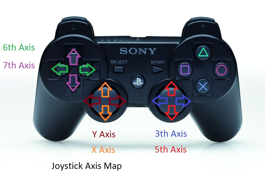 ps3 button map unity forum rh forum unity com iPad Quick Start Guide playstation 3 quick start guide