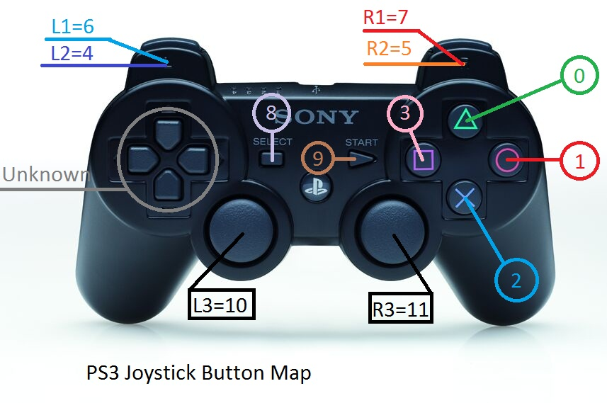 ps2 controller layout