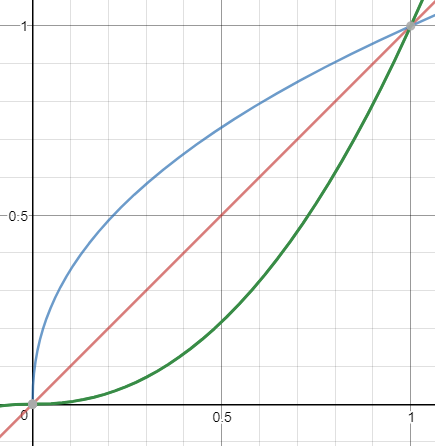 Reference Curves.PNG