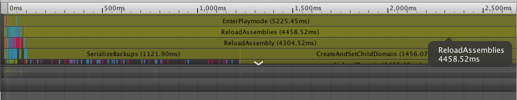 ReloadAssemblies on start is much faster on Linux Unity 2018.2.7f1.png