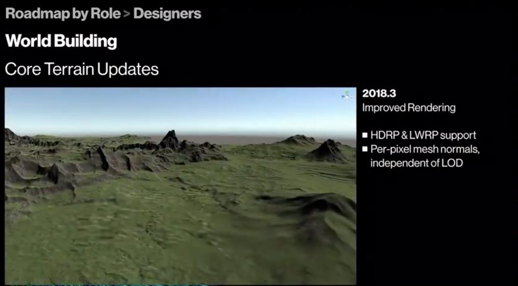 Roadmap-TerrainRendering.png