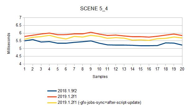 scene_5_4.png