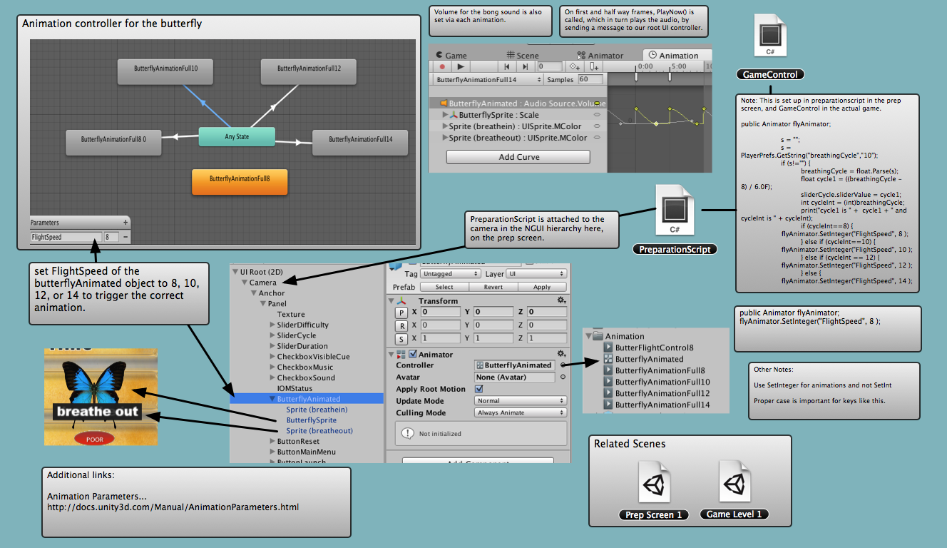 GamePlan New Tool For Unity Game Design Bug Tracking And - Game design forum
