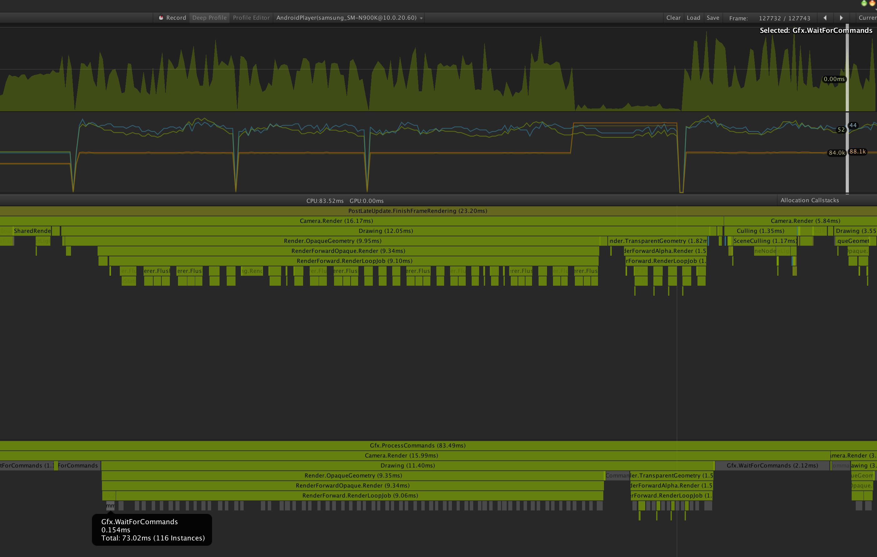 Graphics profiler GFX WaitForCommands, What is does it mean