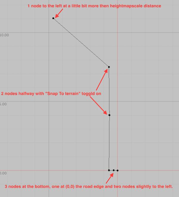 shape points 1.png