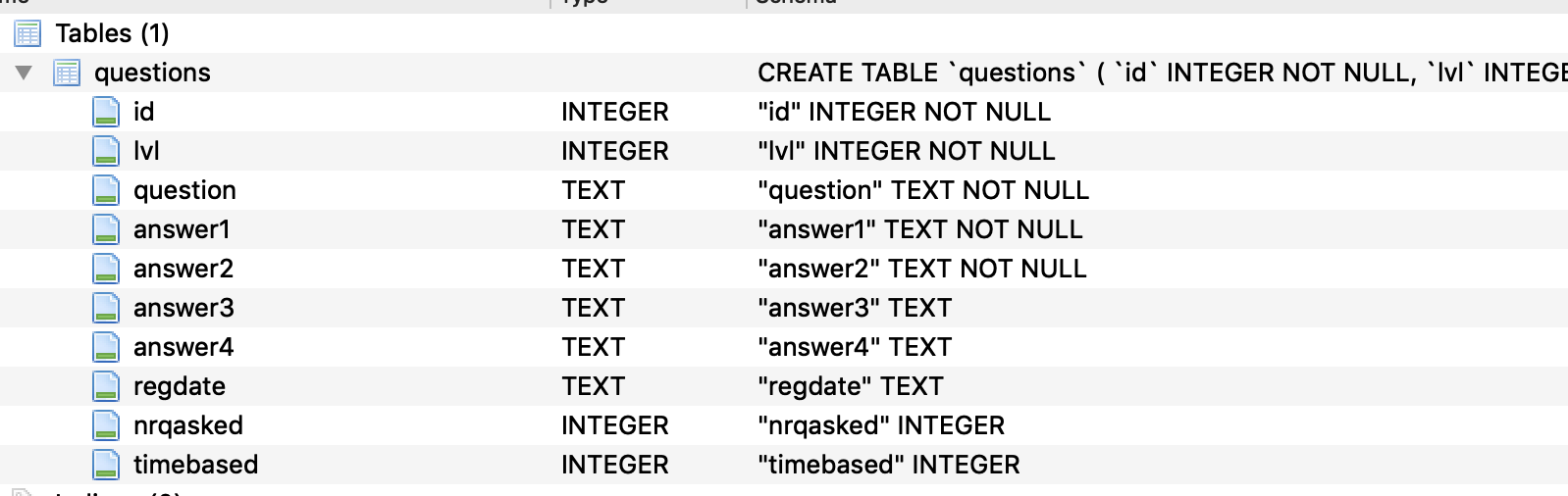 Help with re-index my SQLite DB - Unity Forum