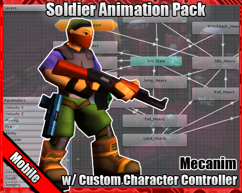 Soldier Animation Pack - Unity Forum
