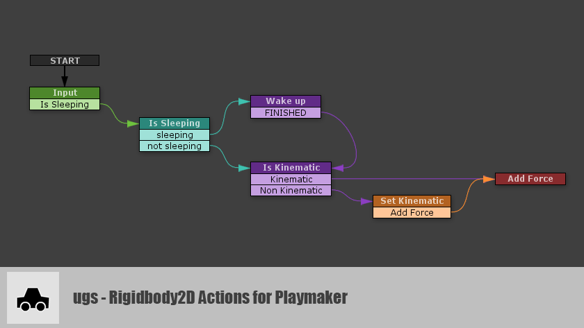 RELEASED][Just $4 99 ONLY] Rigidbody2D Actions for Playmaker