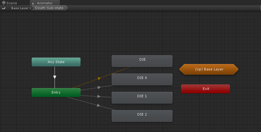 unity how to change default entry transition