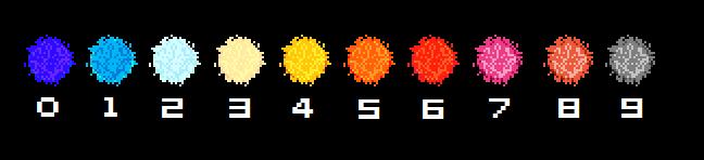 $SunColor HeatLevel Range.png