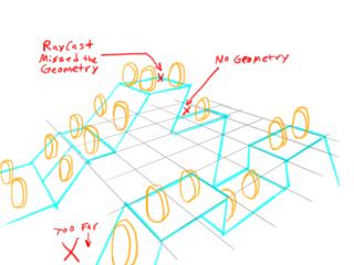 Tilemap Feature 3D.png