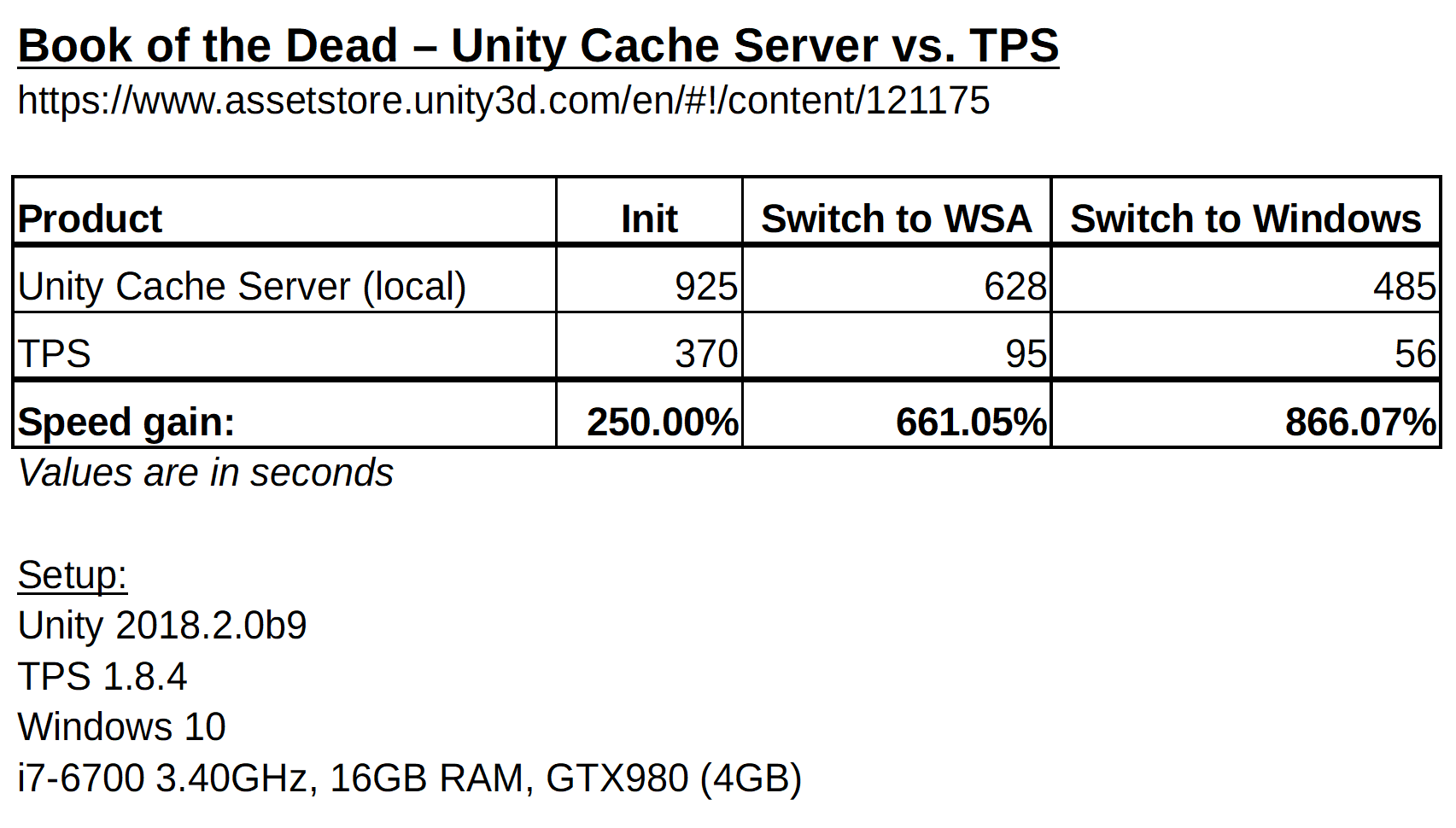 TPS vs Unity Cache without info.png