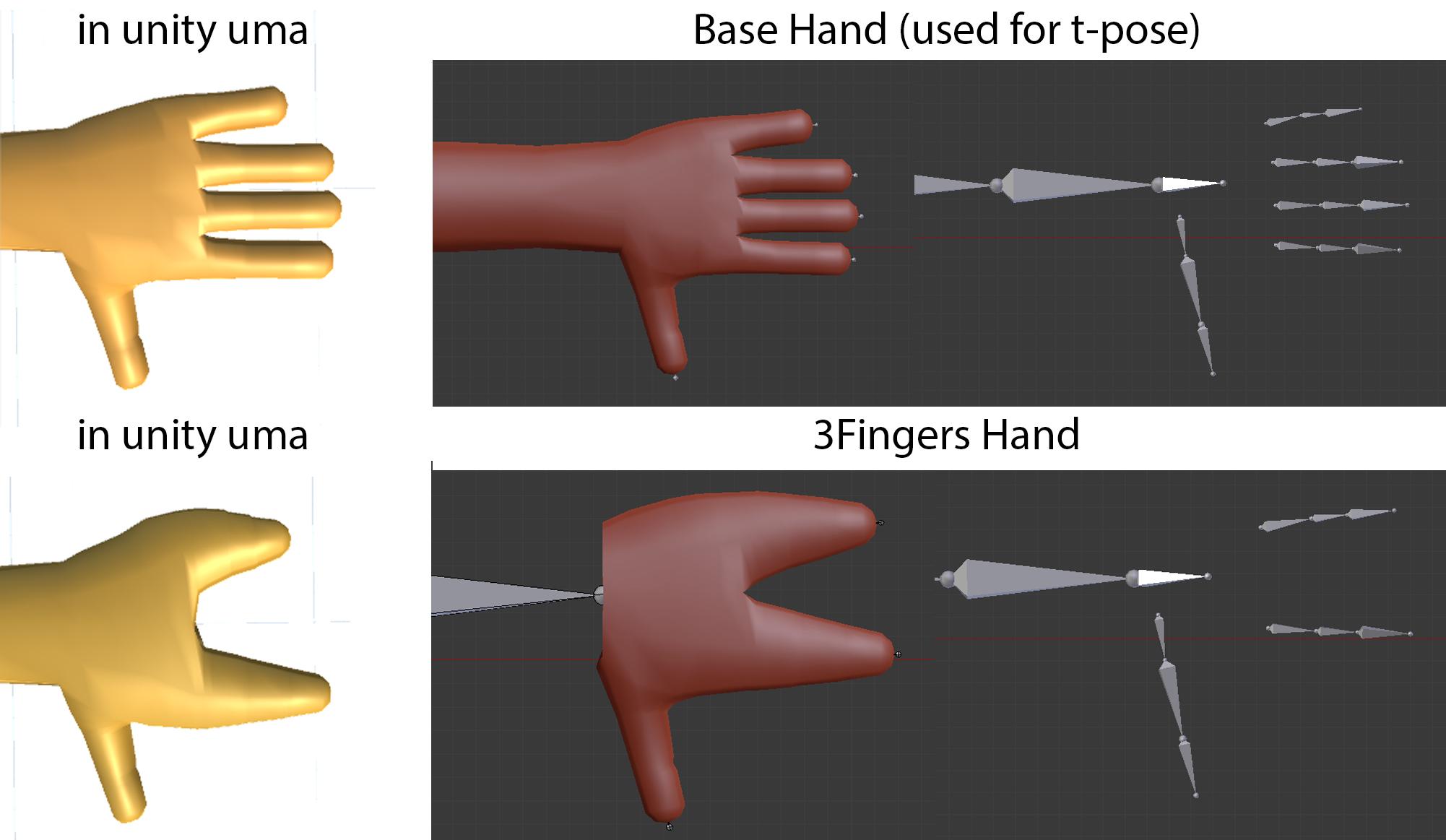 uma fingers.jpg