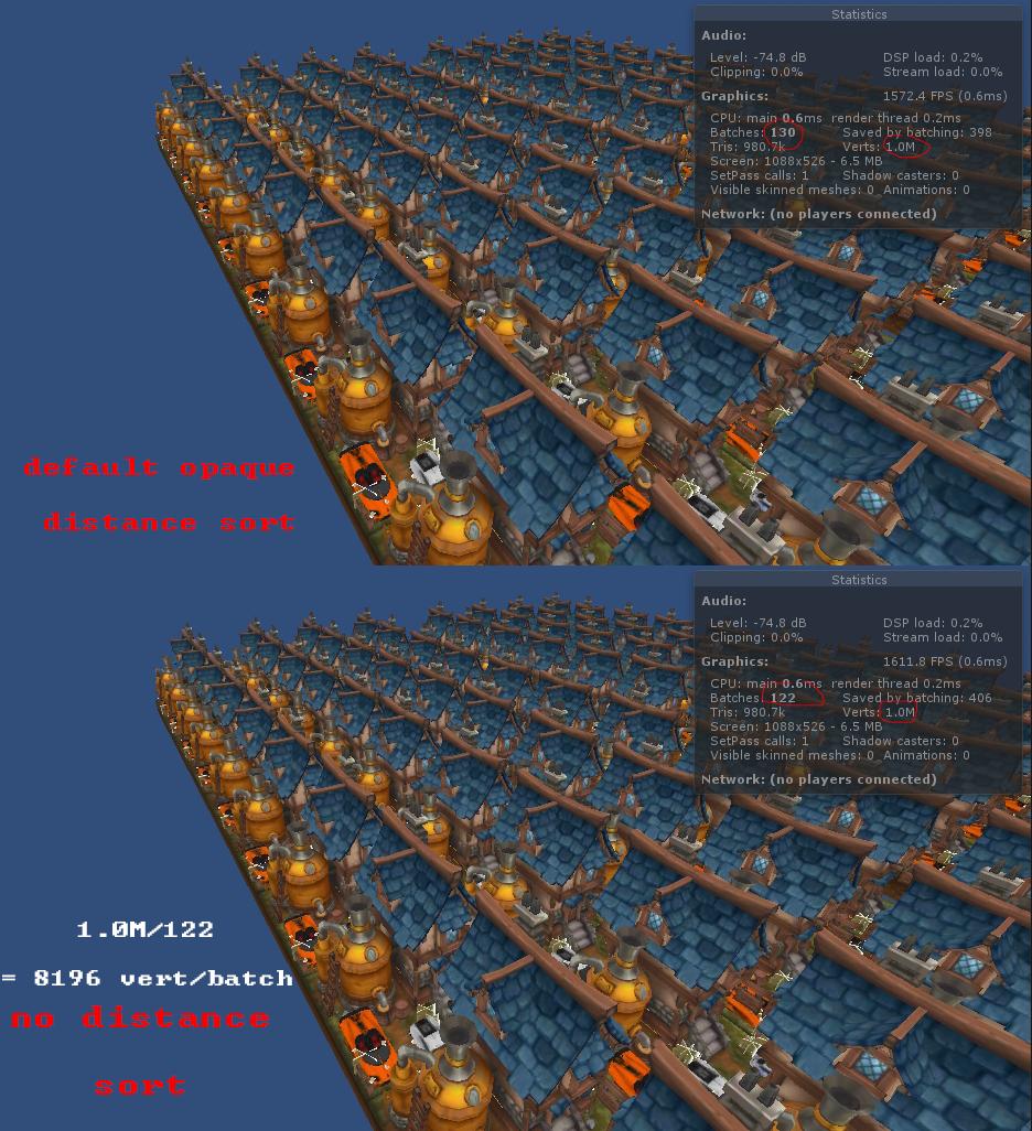 unity static batch 8k vertice limit.png