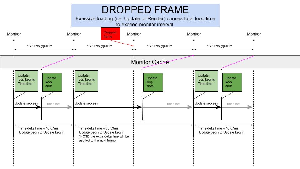 Unity VSync Monitor (1).png