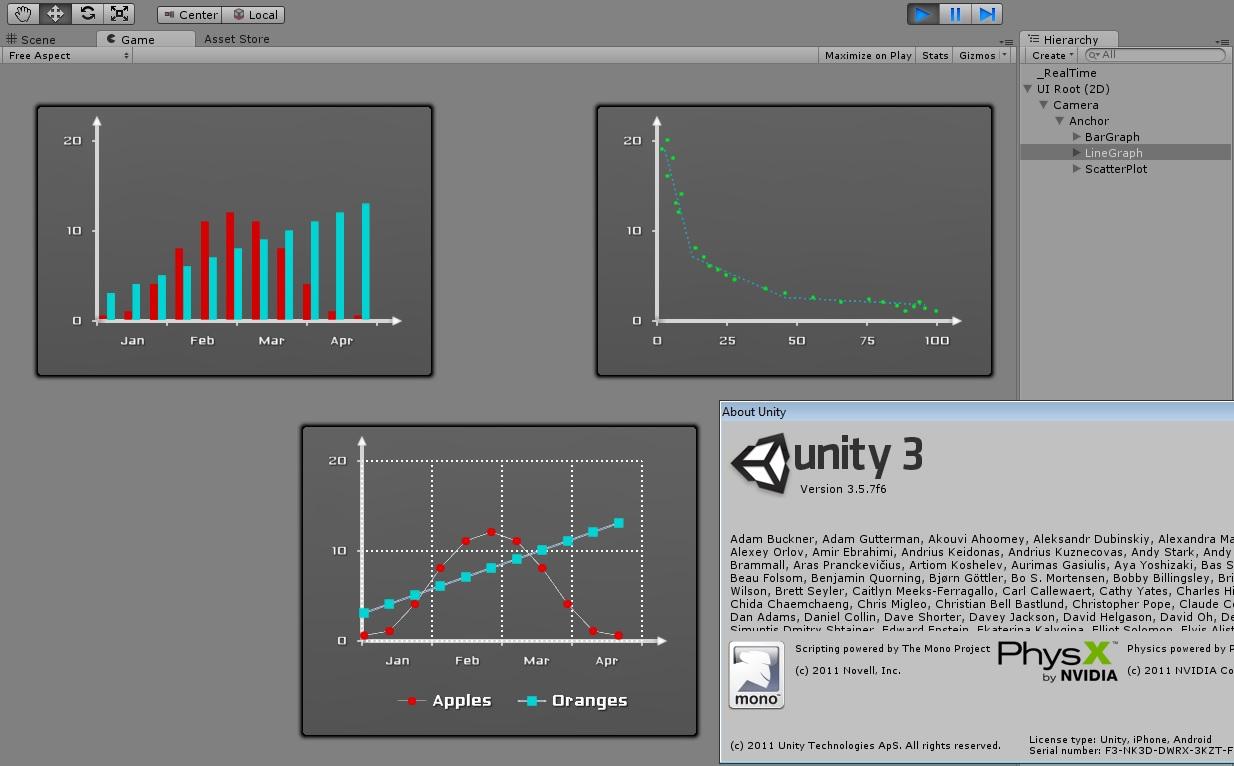 $Unity3.5.7.jpg