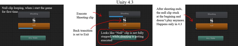 how to add bones in unity
