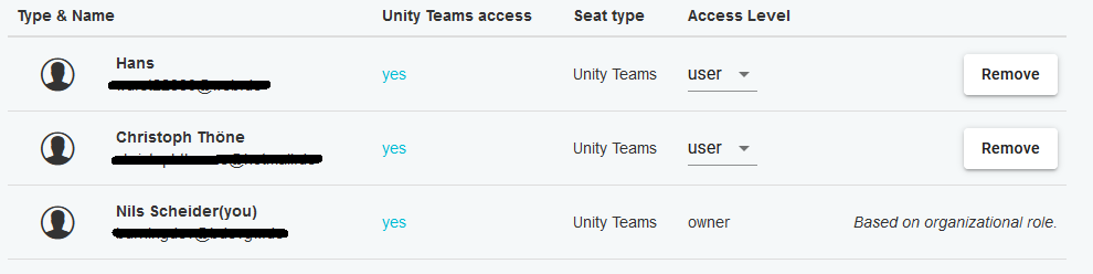 unity_users.png