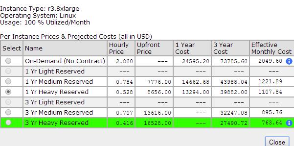 Costs server kubish