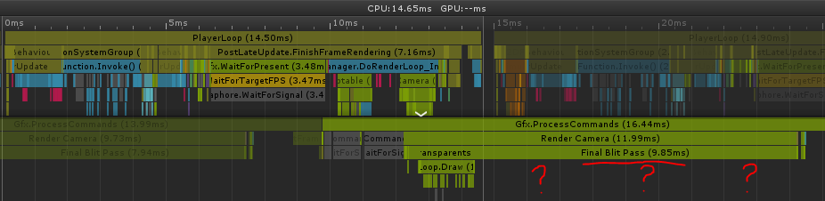 Better performance on stock rendering pipe then LWRP? Android