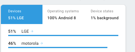 Unity 2019 Android build crashes on devices using Adreno 506 GPU