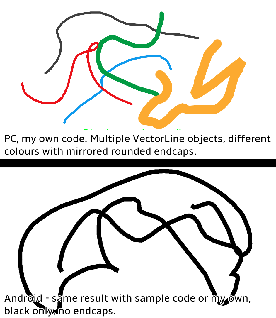 vectrosityProblems.png