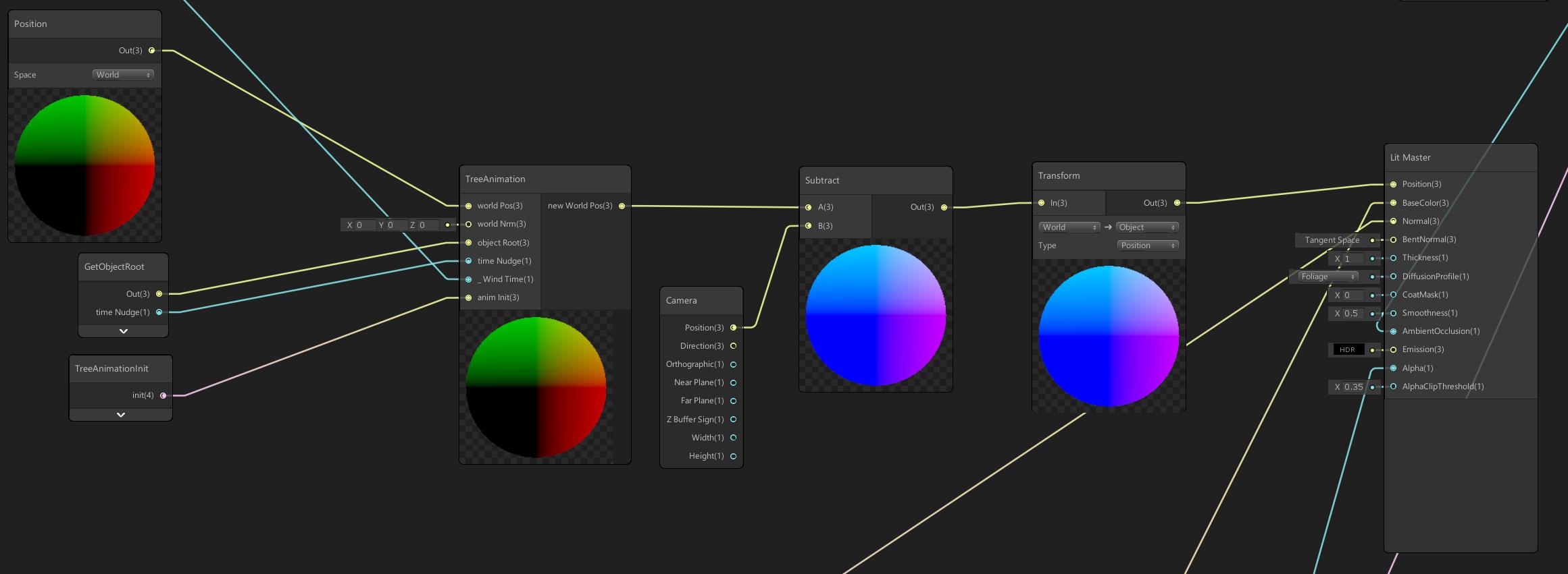 VertexAnimationShaderGraph.png