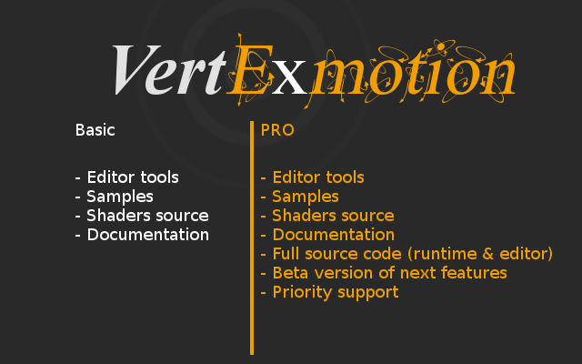 VertExmotion_versions.png