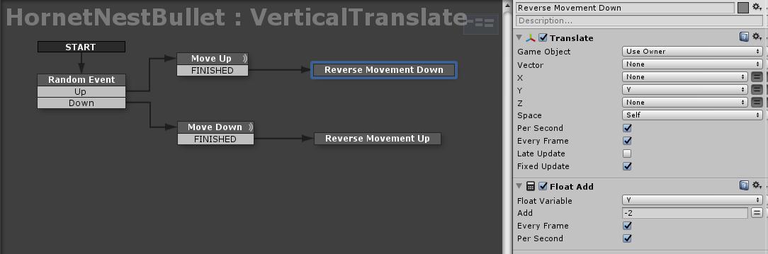 VerticalTranslateMoveDown-1.png