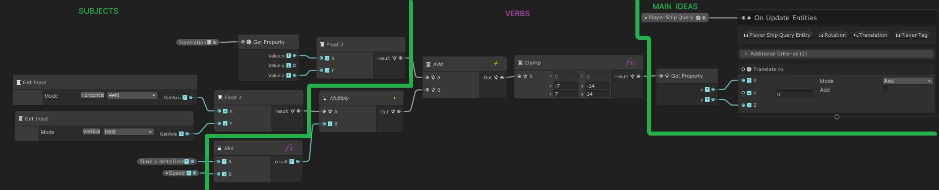 visual-scripting-language.png