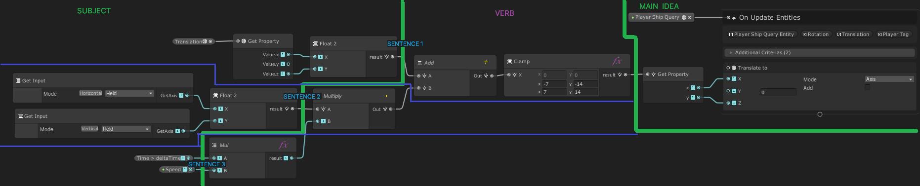 visual-scripting-language-sentences.png