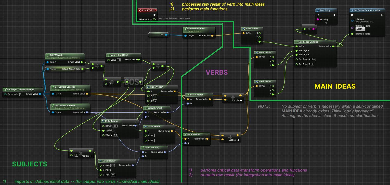 visual-scripting-unreal (description).png