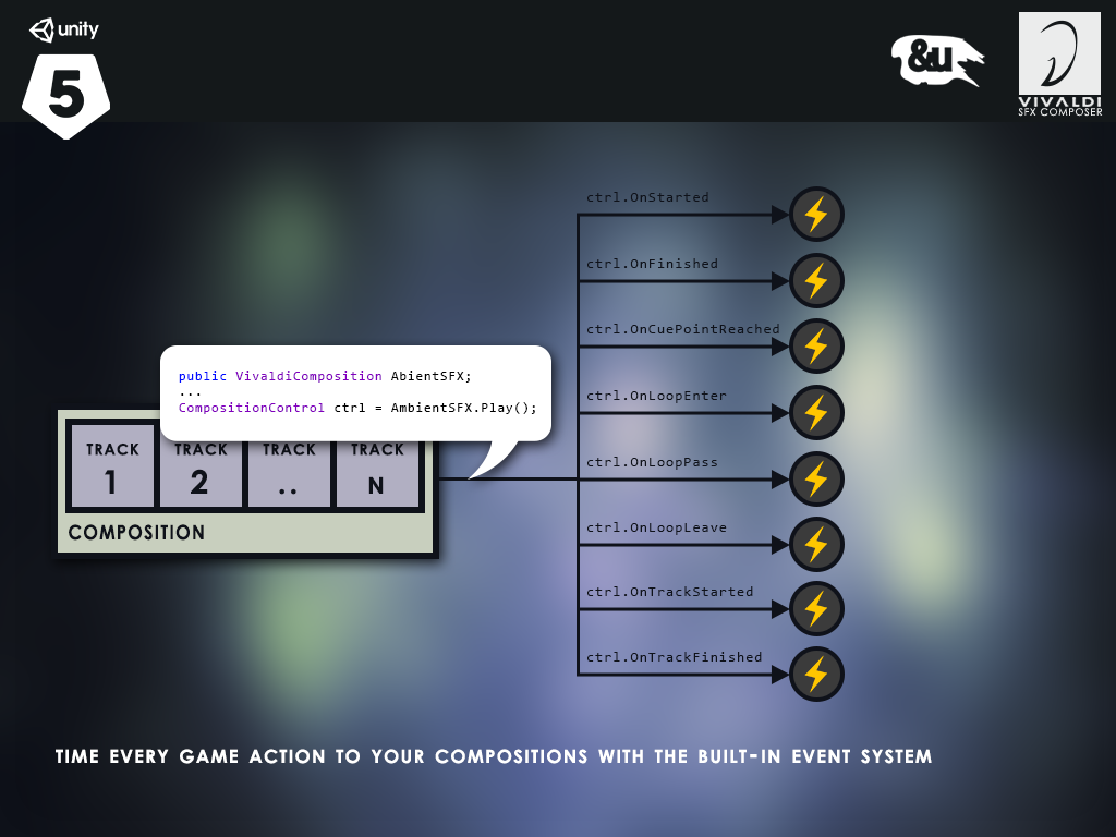 vivaldi_ss_event_system.png