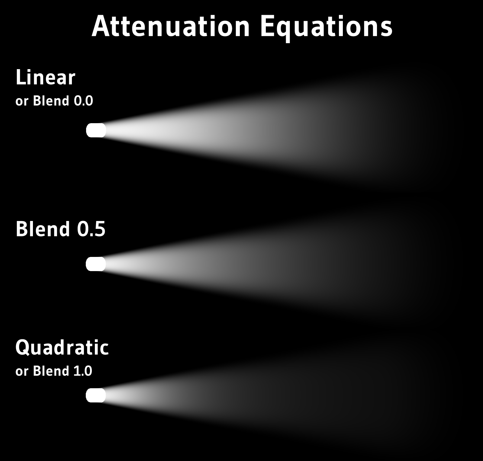 vlb_attenuation.png