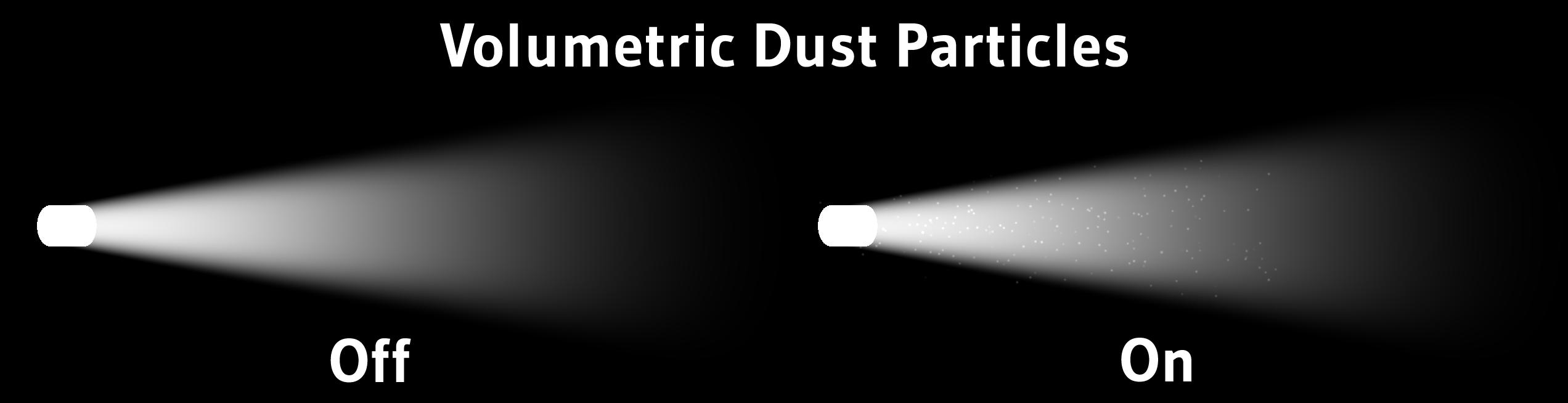 vlb_dustparticles.png