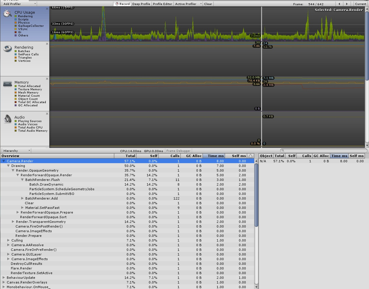 WebGl poor performance (comparing with editor) - Unity Forum