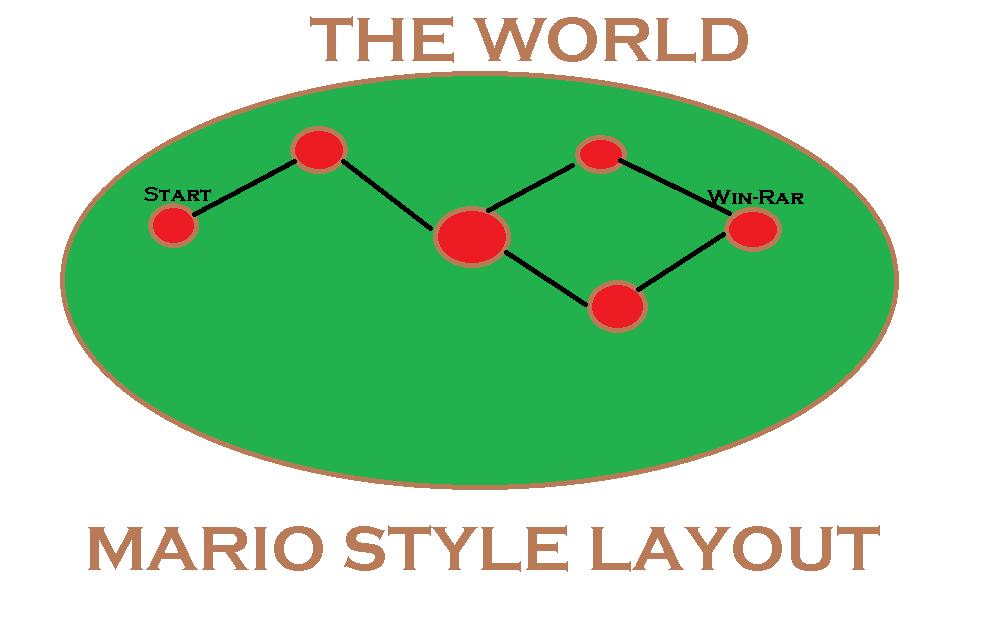 $World Layout.png