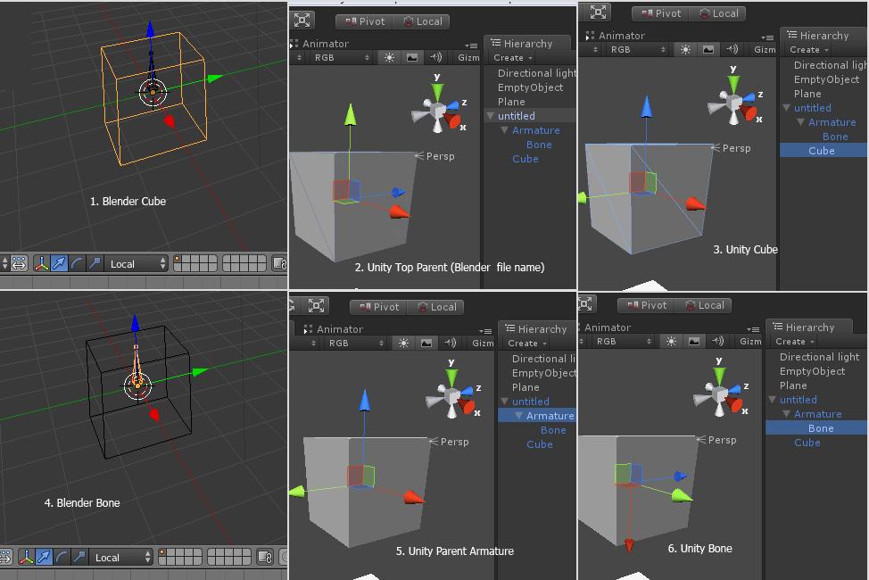 Blender FBX export -> wrong bone rotation relative to its amature